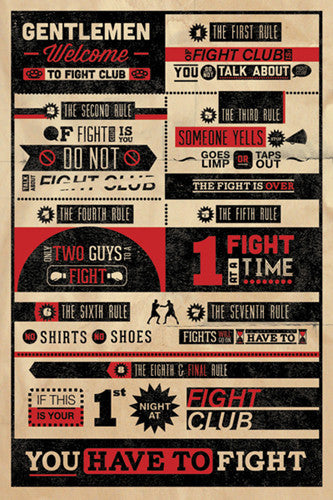 Fight Club Rules Poster - Pyramid International