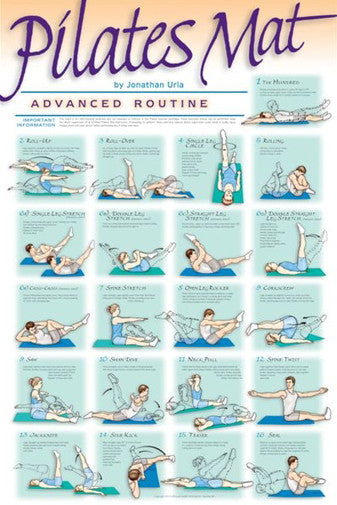 Pilates Mat Workout (Advanced Routine) Professional Fitness Wall Chart Poster - VHI
