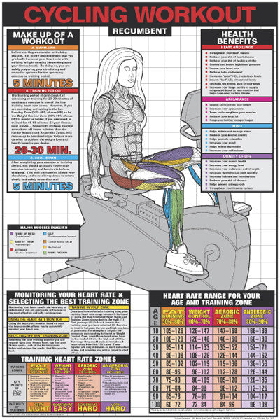 Cycling Workout (Recumbent Bike) Professional Cardio Fitness Wall Chart Poster