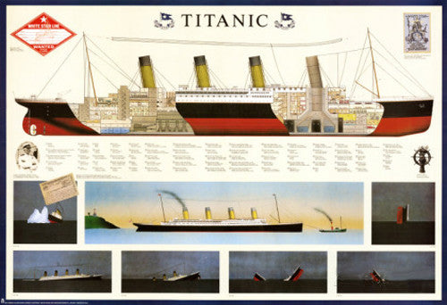 The RMS Titanic Historic Wall Chart Poster - Nuova 1995