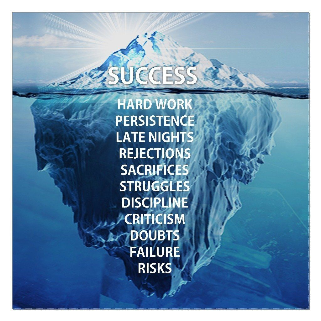 Success Iceberg Canvas - Seven Mania