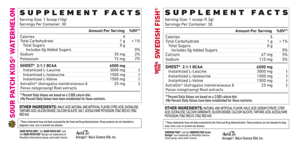 GHOST® BCAA Supplement facts