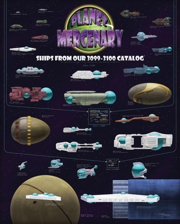 Print Ships to Scale