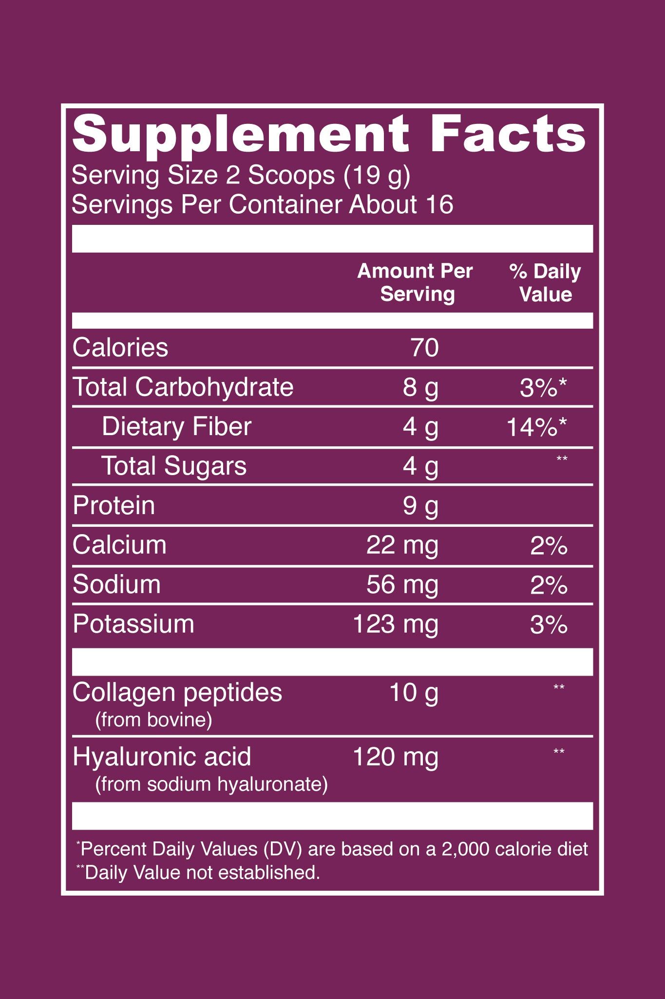 Blackberry Collagen Blast Supplement Facts. Serving Size: 2 scoops (19 g). Servings Per Container: 16. Calories - 70 per serving. Total Carbohydrate - 8g per serving (1%* Daily Value). Total Sugars - 4 g per serving. Protein - 9 g per serving. Sodium - 56 mg per serving (2% Daily Value). Collagen peptides (from bovine hide) - 12 g per serving. Hyaluronic acid (from sodium hyaluronate) - 120 mg per serving. *Percent Daily Values (DV) are based on a 2,000 calorie diet.