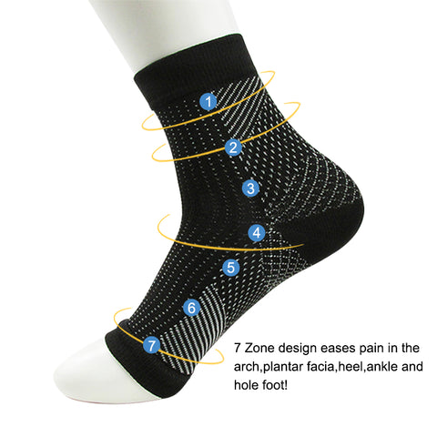 The Compression Socks