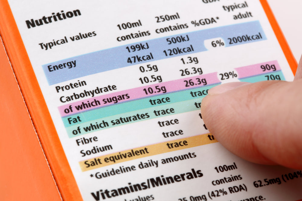 How to Use Food Labels to Help You Lose Weight | Nutrition