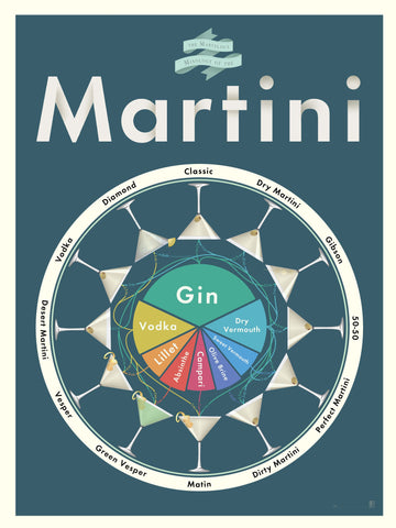 the marvelous mixology of martini