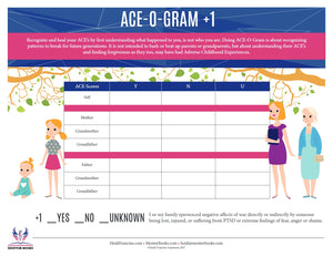 New ACE Chart Bundle! Comes With Four Dry-Erase Markers!