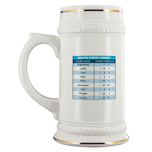 Beato Triad Cheat Sheet - Beer Stein