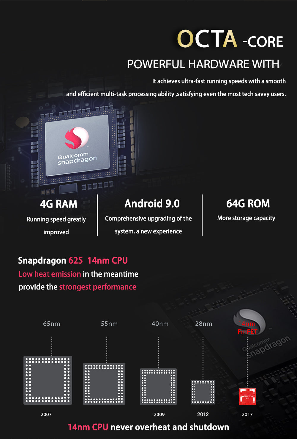 Android 9.0 4+64G