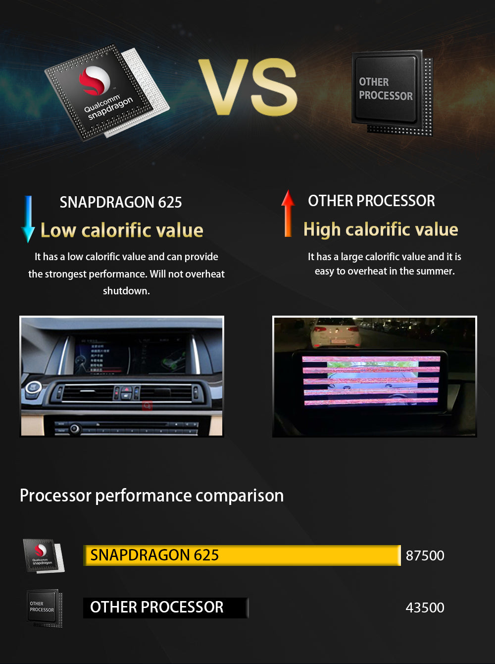 Qualcomm Snapdragon 625 car android unit