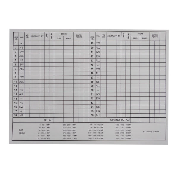 Personal Score Cards With Conventions - NEW