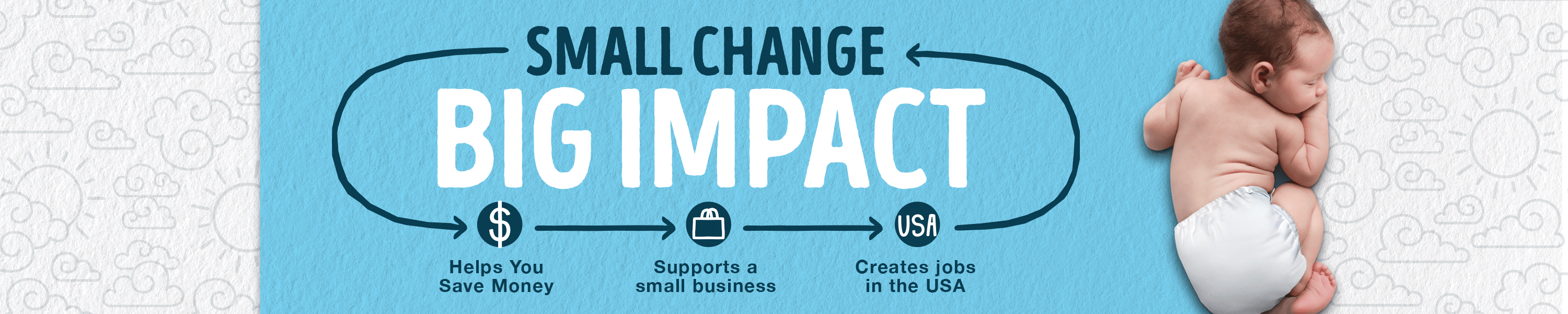 Small change, Big Impact