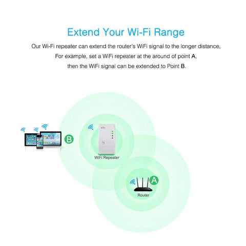 Image of WIFI GENIUS REPEATER