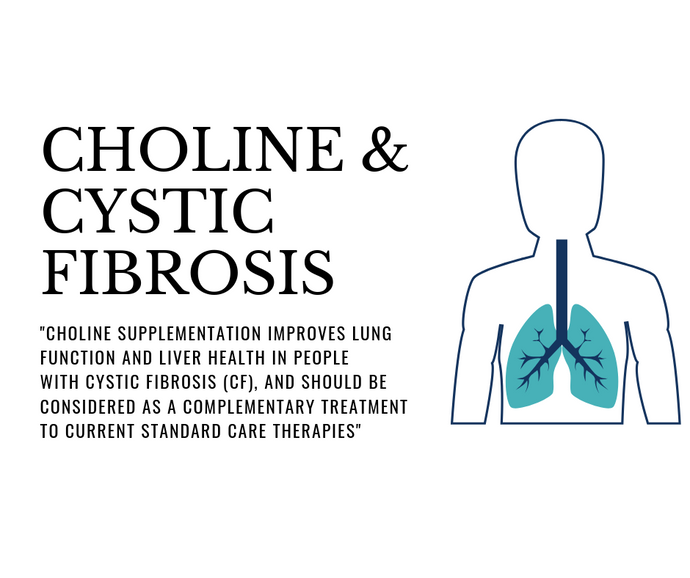Choline Supplementation Improves Lung Function, Liver Health in CF Patients, Study Shows