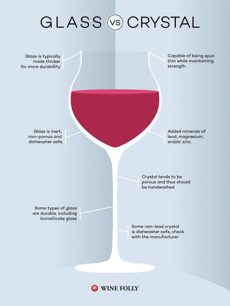 Ever wondered about the key differences between glass and crystal wine glasses?