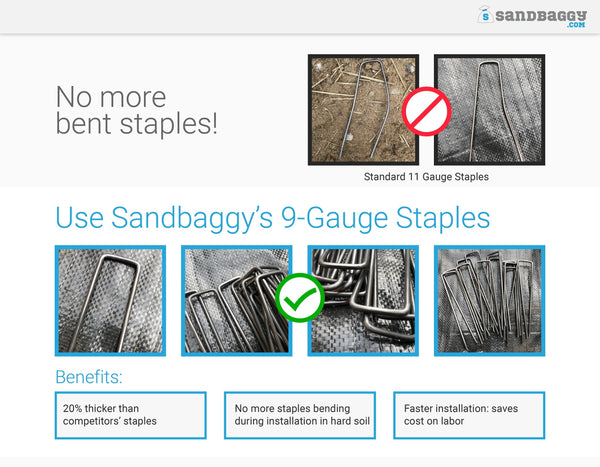 No more bent staples! Use Sandbaggy's 9-Gauge Staples. Benefits: 20% thicker than competitors' staples. No more staples bending during installation in hard soil. Faster installation: saves cost on labor.