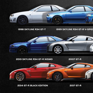 All Skyline/GT-R Models Canvas Wall Art