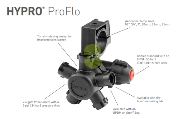 "Pro Flow Nozzle Body 5-way 1"" Viton"