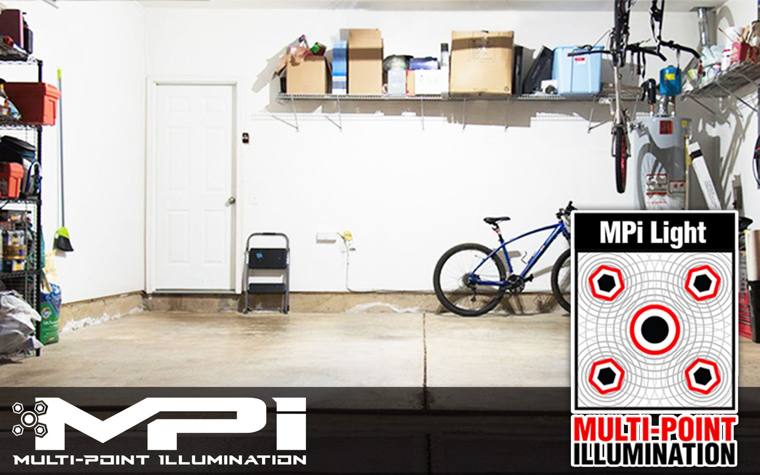MPI Motion Activated Garage Ceiling Light - Multi LED Lights in one - 7500 lumens -MPI Light Output