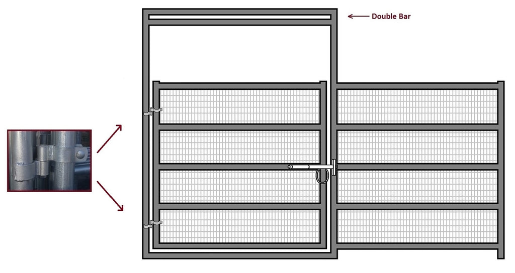 12'W x 6'H Corral Gate Welded Wire Panel 5-Rail 1-7/8