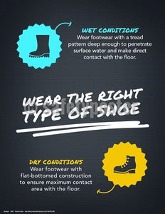 Safety Poster - Wear The Right Type Of Shoe - safetyposter.com