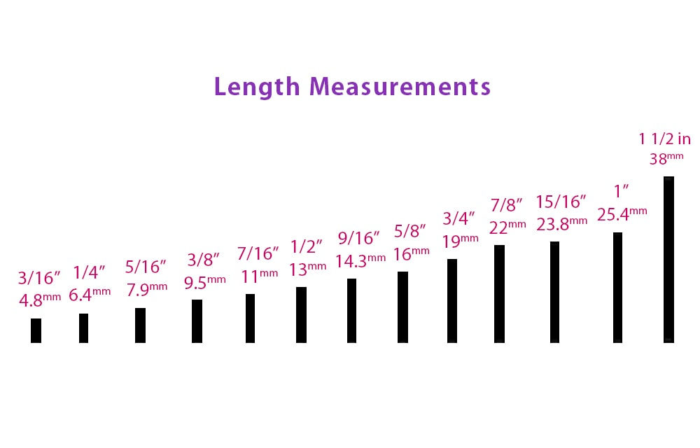 Length measurement chart