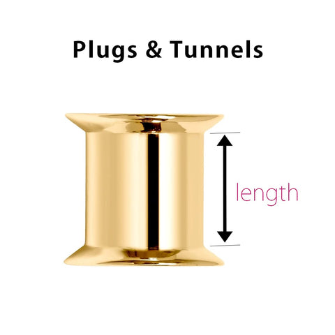 How to measure the length of plugs and tunnels