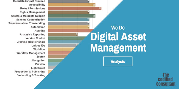 Digital Asset Management Vendor Analysis Database