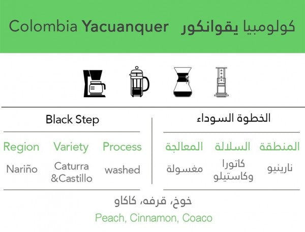 Colombia Yacuanquer - كولومبيا يقوانكور - EQUAL Coffee Hub