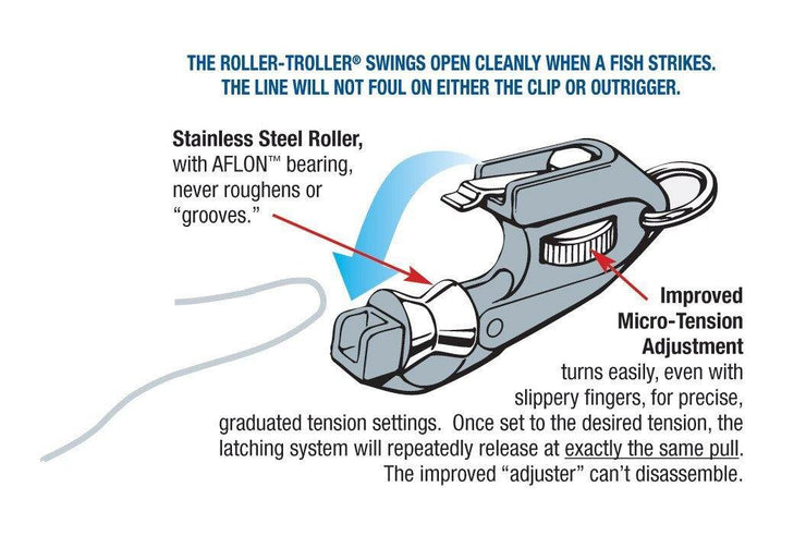 AFTCO Roller Troller Outrigger Release Clips - 2pk