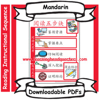 2: Reading Fab 5 Instructional Sequence - Downloadable PDFs (MANDARIN)
