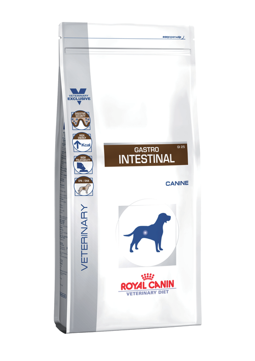 Royal Canin Gastro Intestinal for Dogs