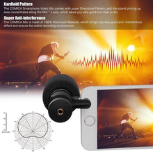 Mobile Phone Microphone Video Mic For Smartphone with Wind Muff and Rotated Phone Stand - Phonetographr