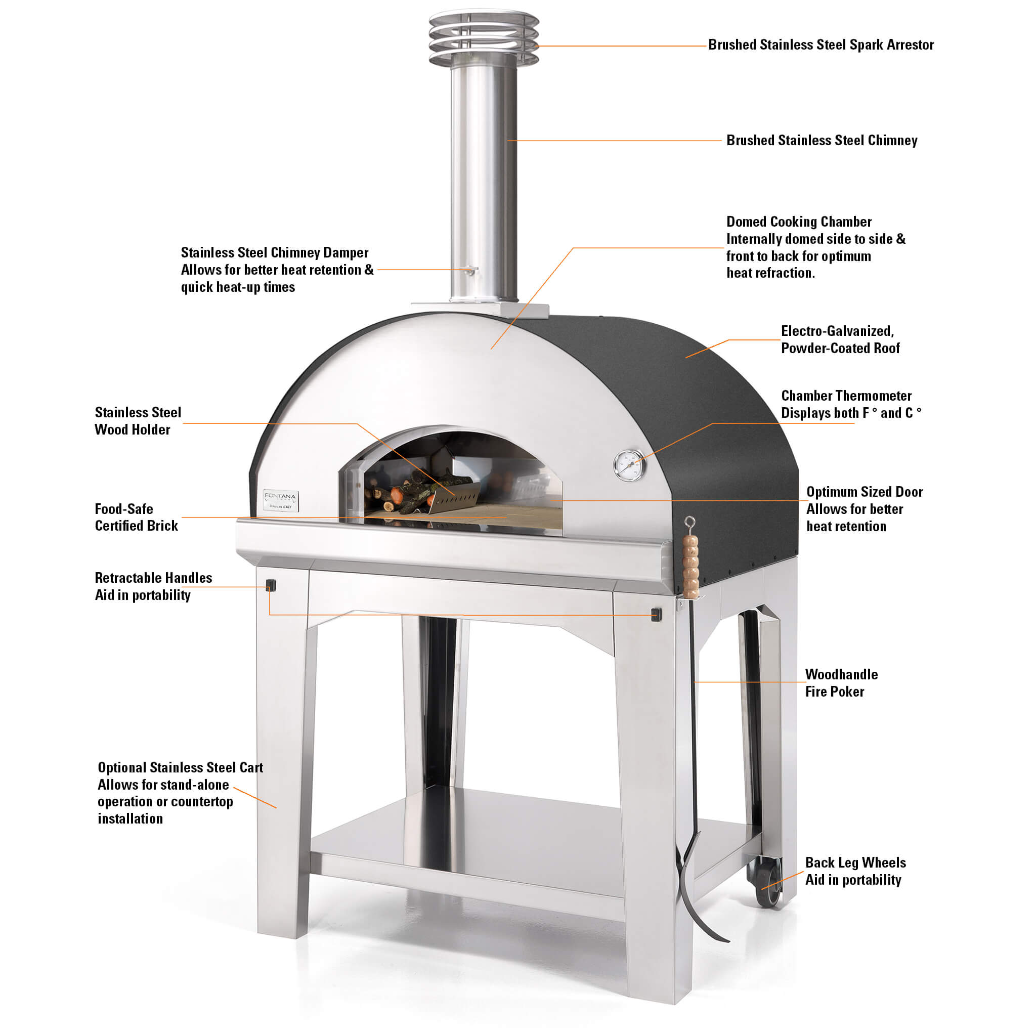 Fontana-Pizza-Oven-Unique-Features
