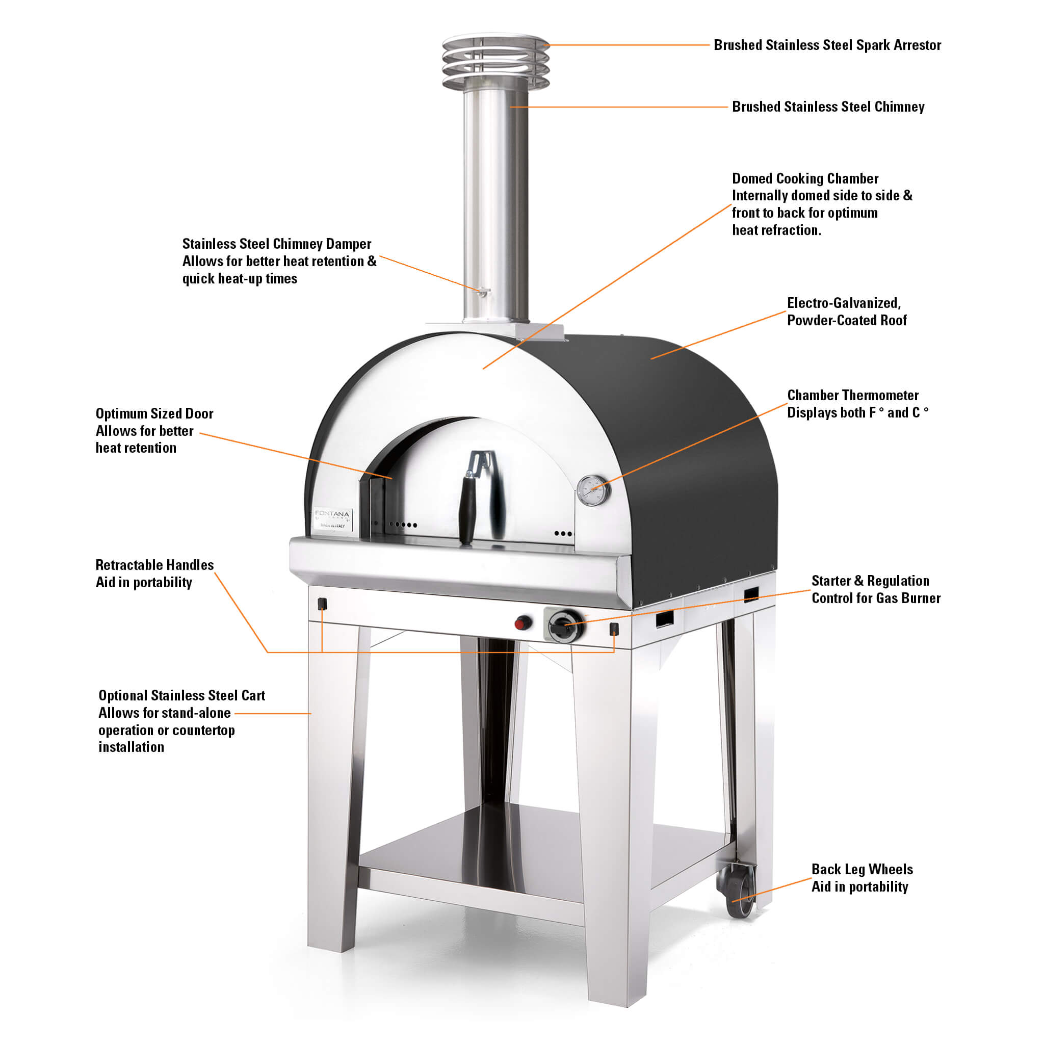 Features of the Margherita Gas Pizza Oven
