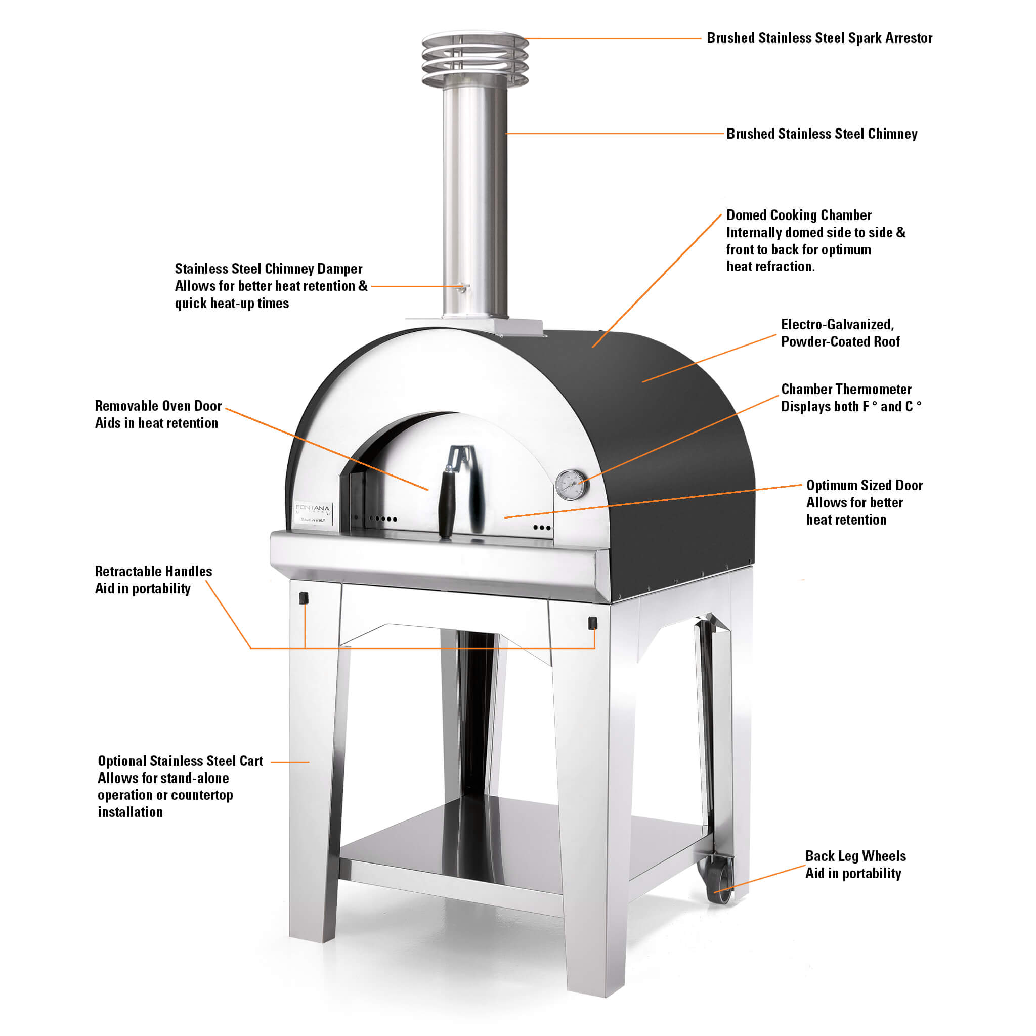 Features of the Margherita Pizza Oven Diagram