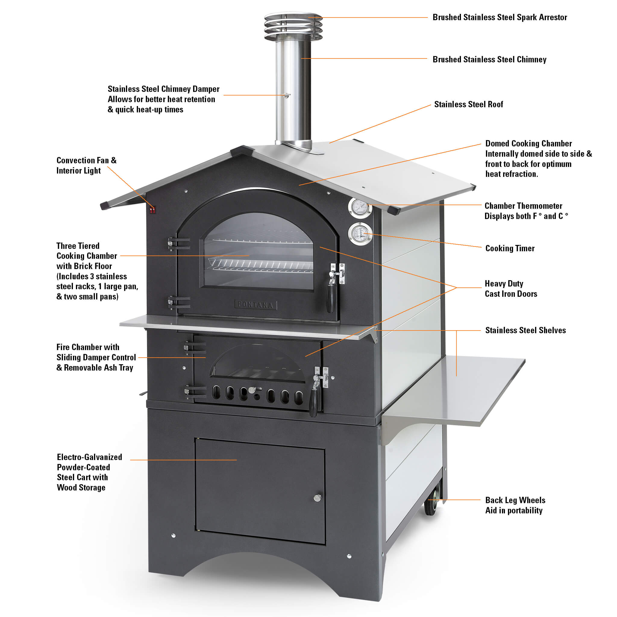 The Gusto, the Original Outdoor Metal Woodfired Pizza Oven