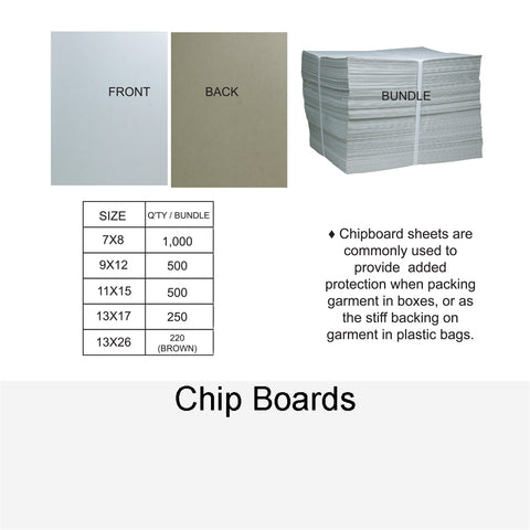CHIP BOARDS