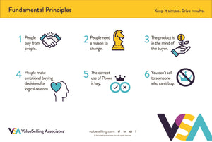 Canvas Wall Poster | Principles - Associates