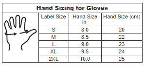 Lincoln Electric hand measurement chart