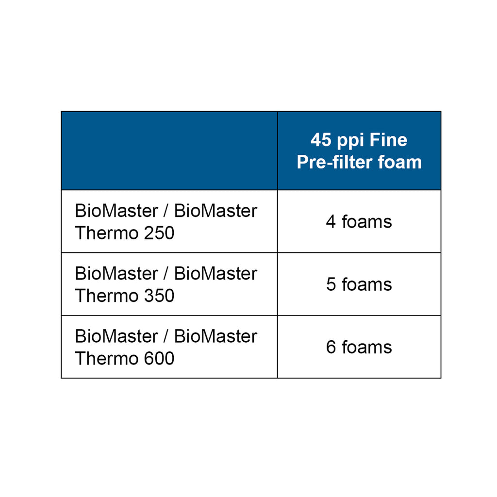 OASE Pre-filter Foam Set of 6 for the BioMaster 45 ppi