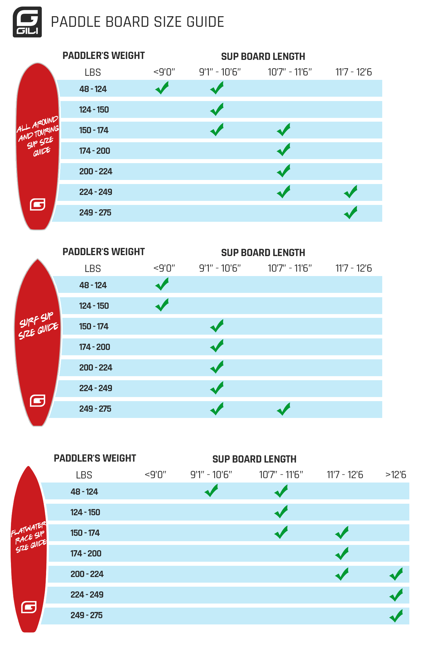 Paddle Board Size Guide