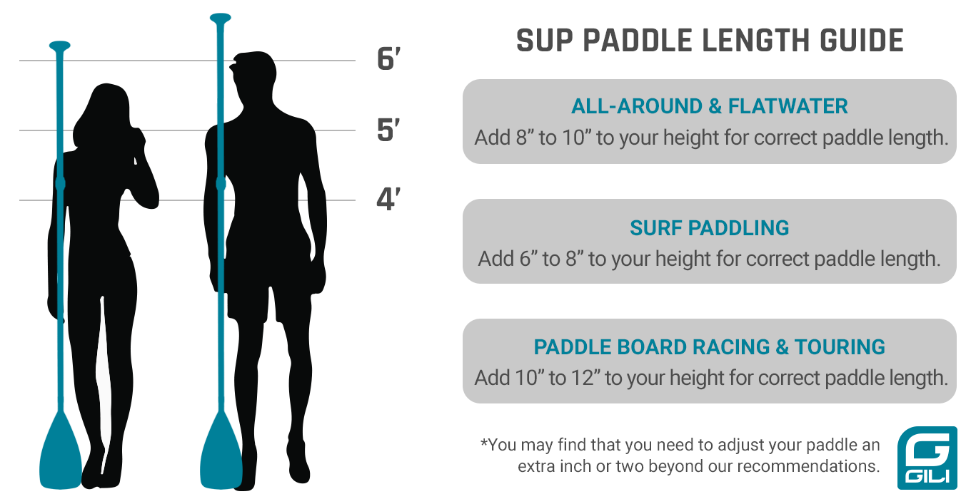 Paddle Board SUP Paddle Length Chart