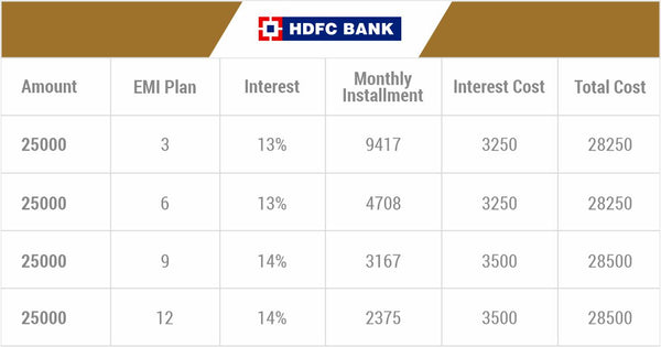 emi options for solar panels on hdfc bank credit cards